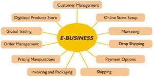 ebusiness 300x150 Số hóa doanh nghiệp