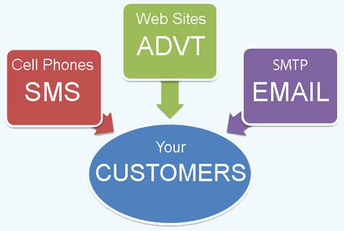 tại sao bạn làm SMS Marketing vẫn chưa hiệu quả?