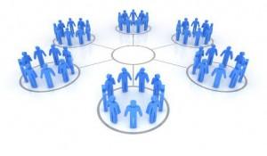 Tiep thi mang xa hoi cho website ban hang 300x175 Tiếp thị mạng xã hội cho website bán hàng