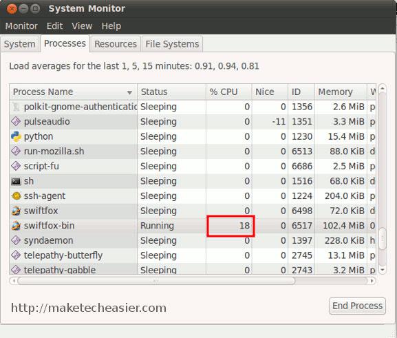 cpulimit4 Hạn chế việc sử dụng CPU đối với các Process trong Linux